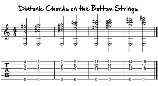 Diatonic-Chords-on-the-Bottom-Strings1