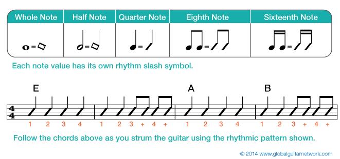 Rhythm-Slashes