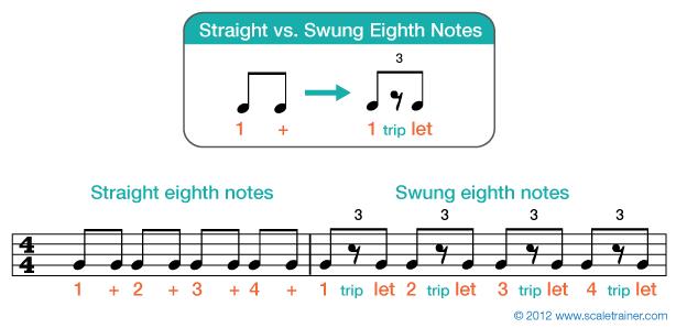Rhythm_Swing