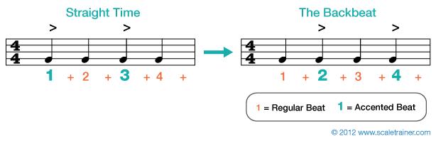 Rhythm_Syncopation1
