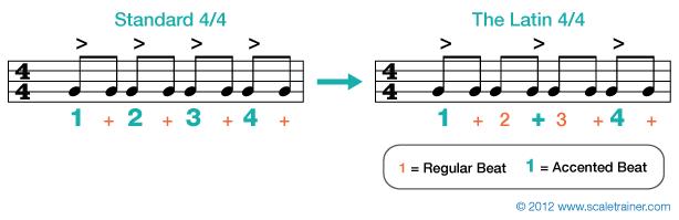 Rhythm_Syncopation2