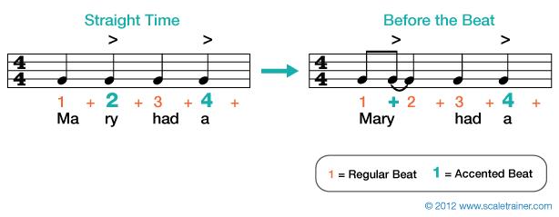 Rhythm_Syncopation3