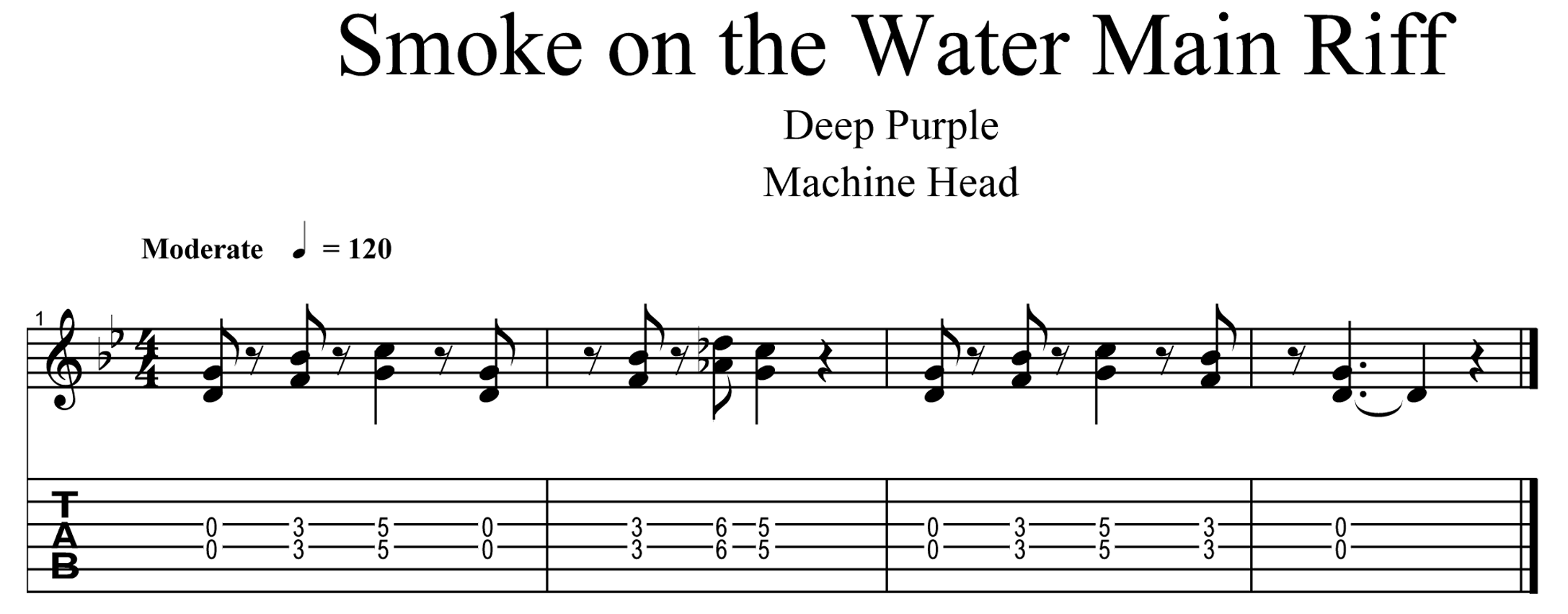 Electric Guitar Chords For Smoke On The Water : smoke on the water guitar lesson global guitar networkglobal guitar network ~ Russianpoet.info Haus und Dekorationen